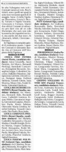 2015-04-08 Trentino - liste